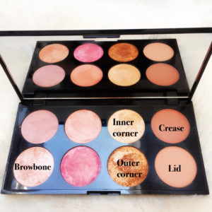 Columns by Kari Make-up Revolution Golden Sugar Palette 11